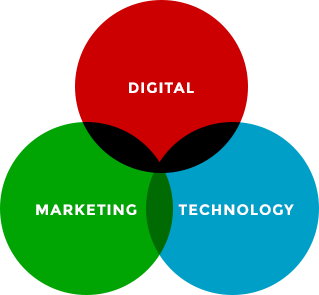Our services: Digital, Marketing, and Technology